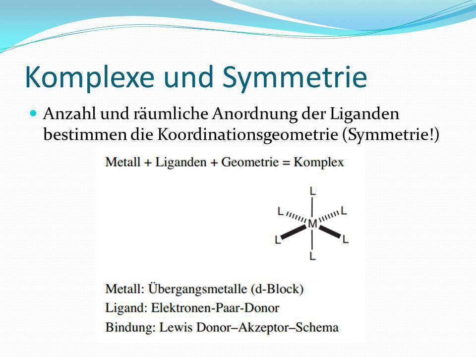 Komplexe und Symmetrie