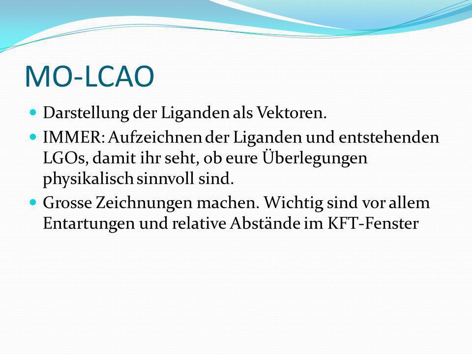 MO-LCAO Darstellung der Liganden als Vektoren.
