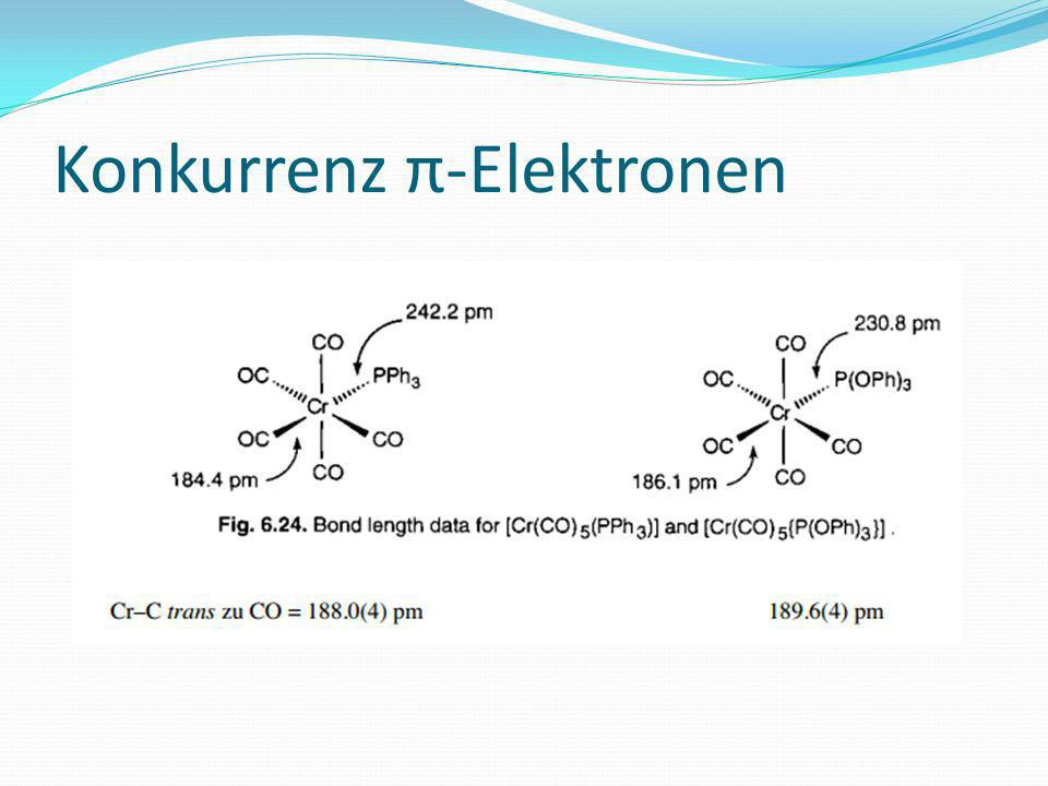 Konkurrenz π-Elektronen