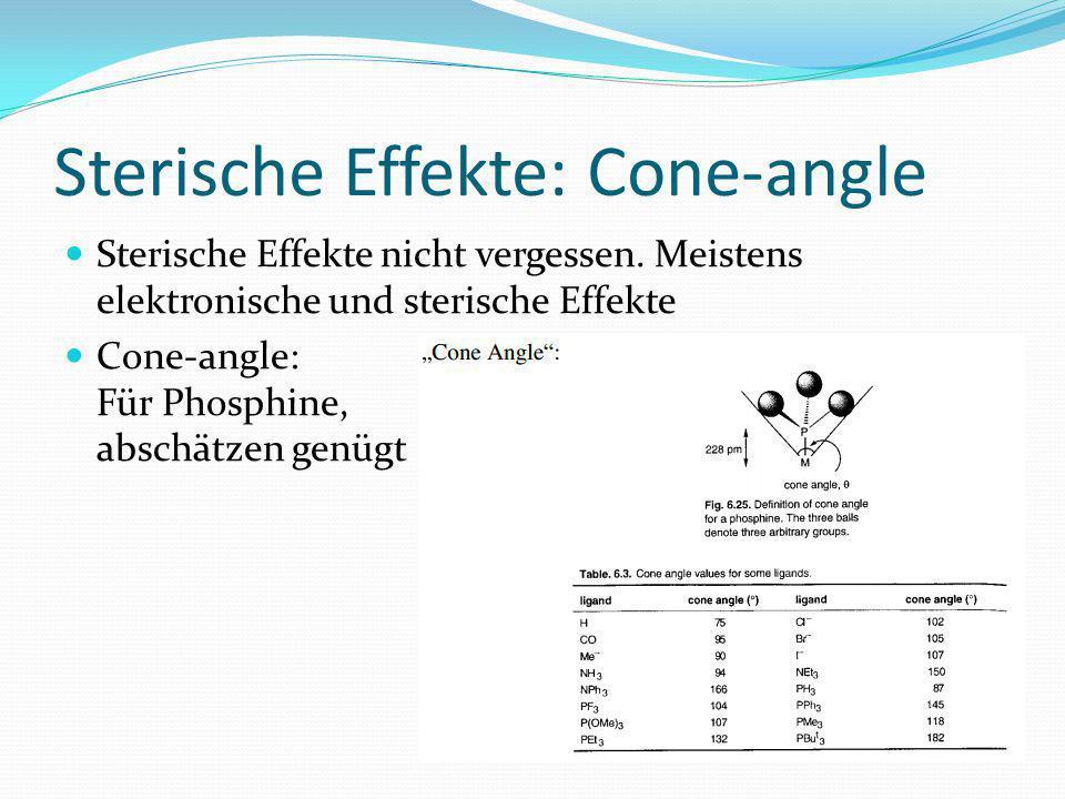 Sterische Effekte: Cone-angle