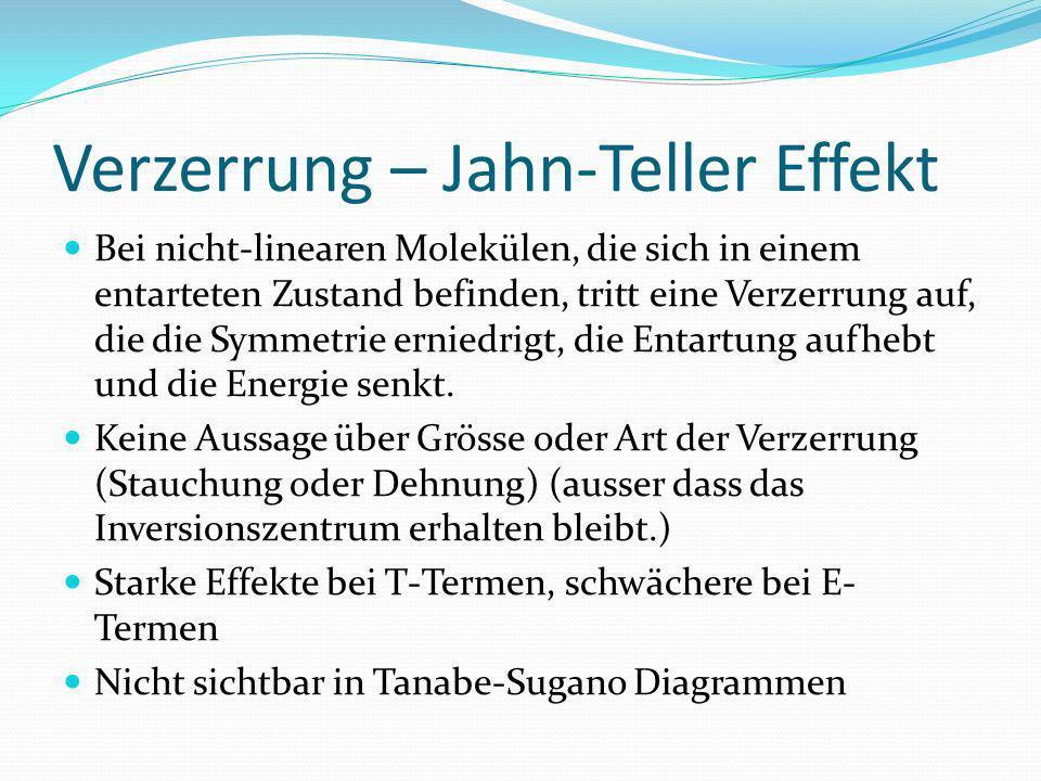 Verzerrung – Jahn-Teller Effekt