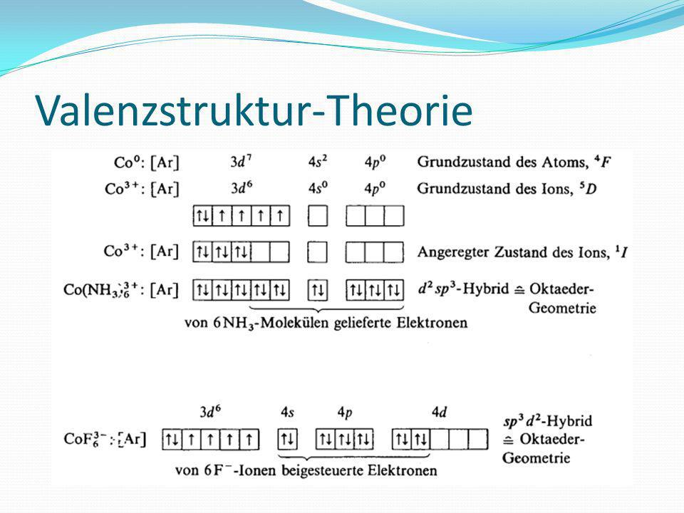 Valenzstruktur-Theorie