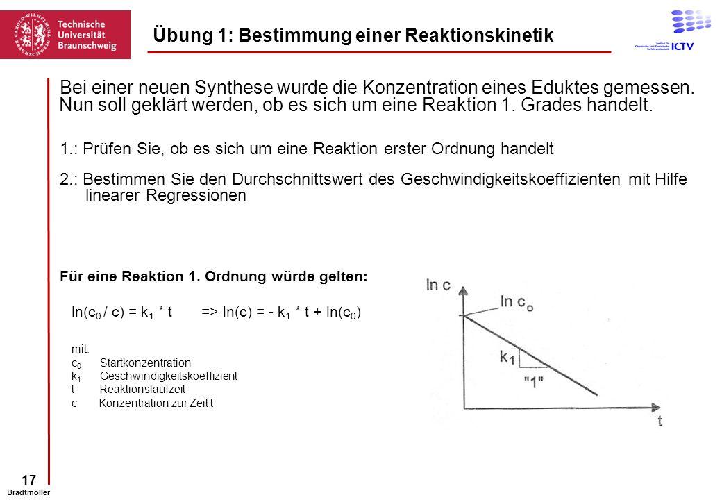 Übung 1: Bestimmung einer Reaktionskinetik