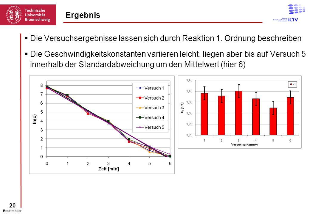 Ergebnis Die Versuchsergebnisse lassen sich durch Reaktion 1. Ordnung beschreiben.