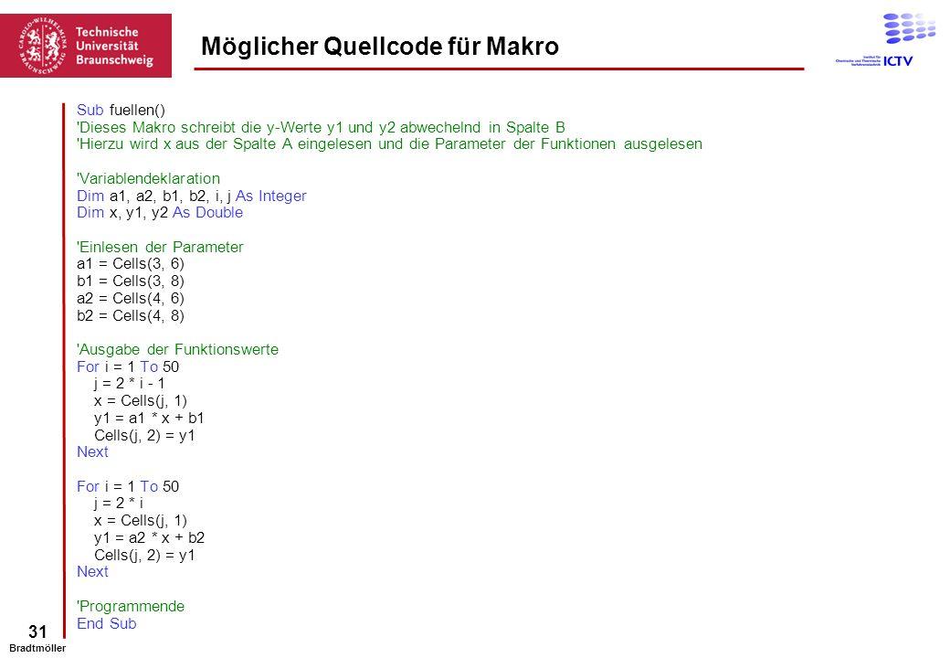 Möglicher Quellcode für Makro