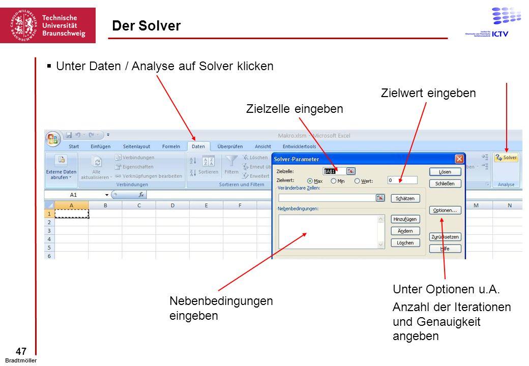 Der Solver Unter Daten / Analyse auf Solver klicken Zielwert eingeben