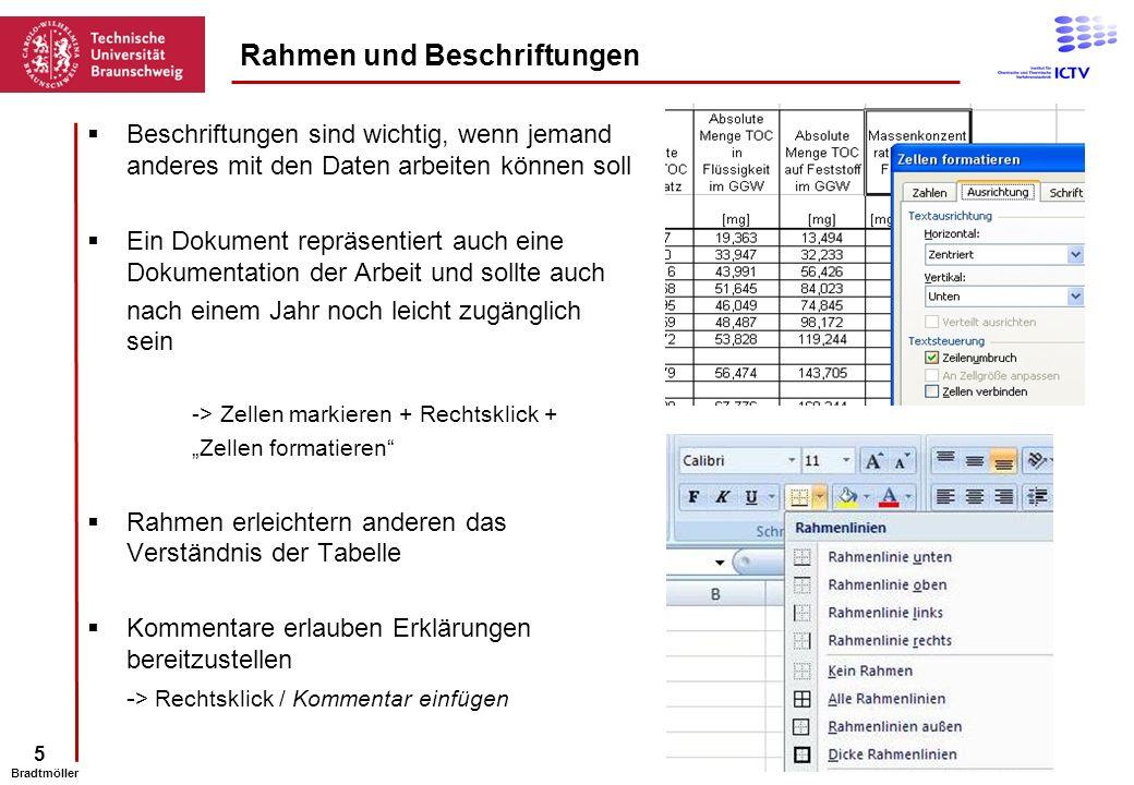 Rahmen und Beschriftungen