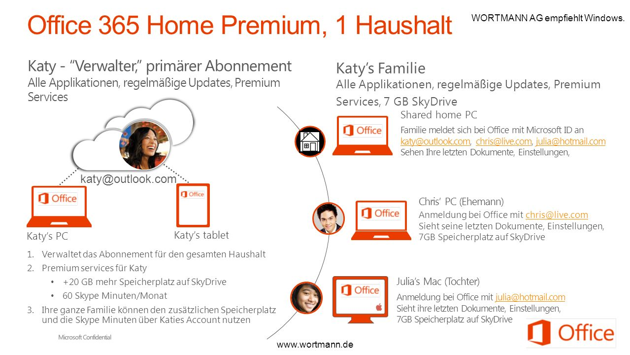 Office 365 Home Premium, 1 Haushalt