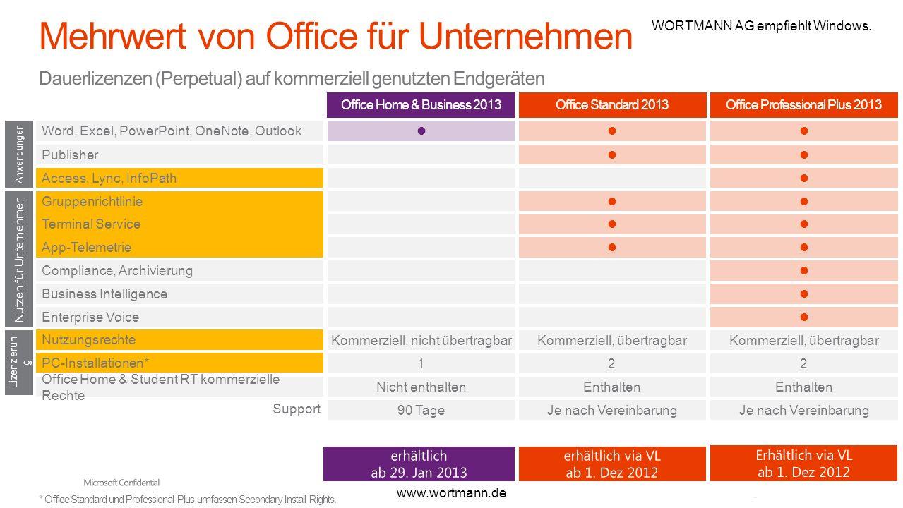 Mehrwert von Office für Unternehmen
