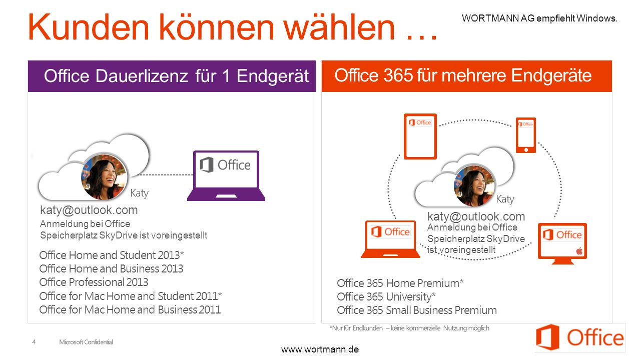 Kunden können wählen … Office Dauerlizenz für 1 Endgerät