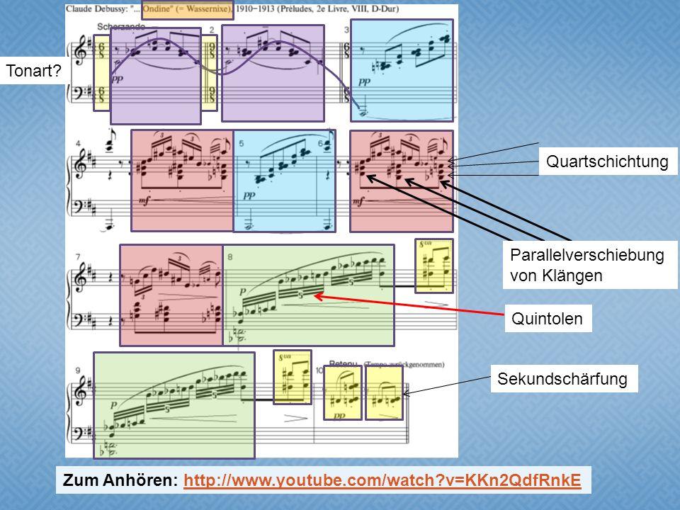Tonart. Quartschichtung. Parallelverschiebung. von Klängen.