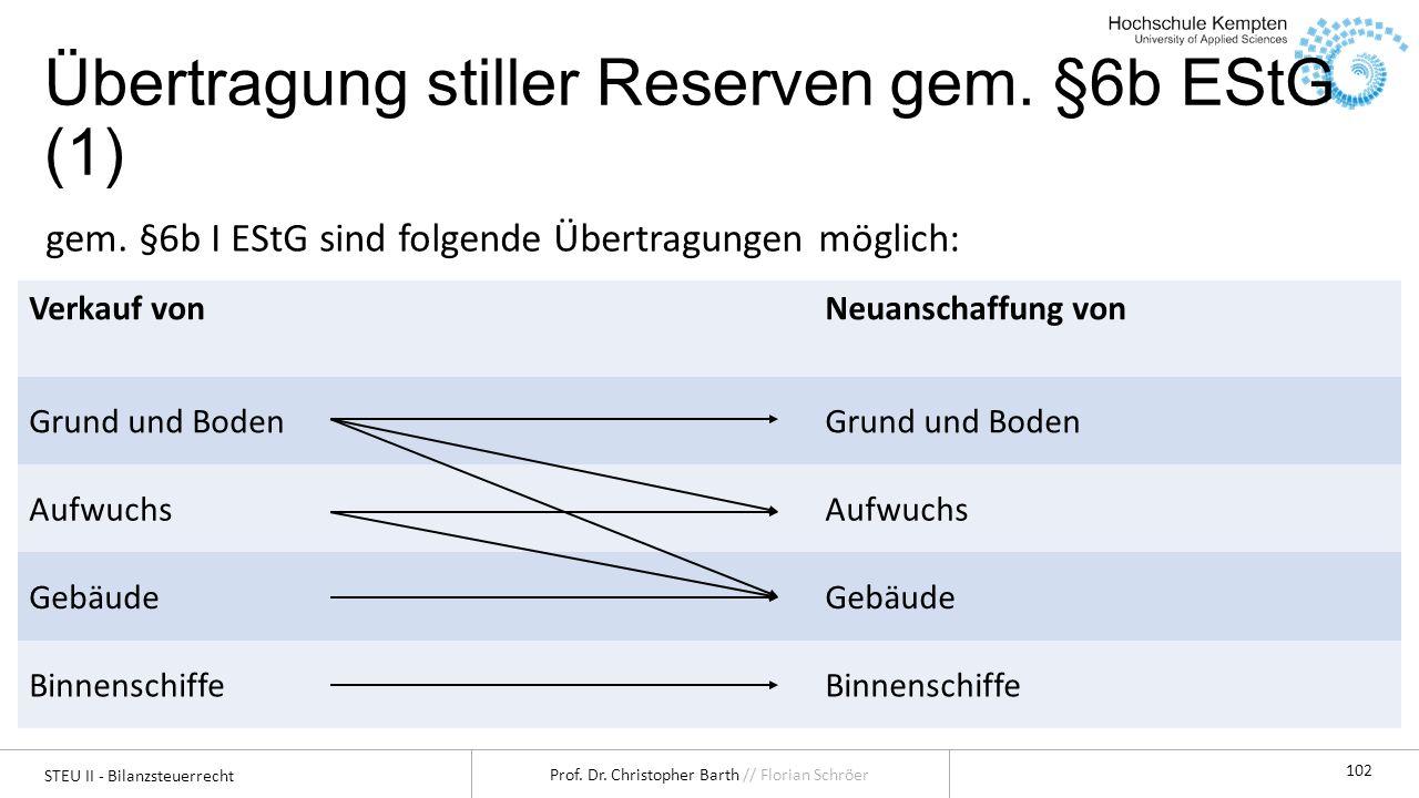 Übertragung stiller Reserven gem. §6b EStG (1)