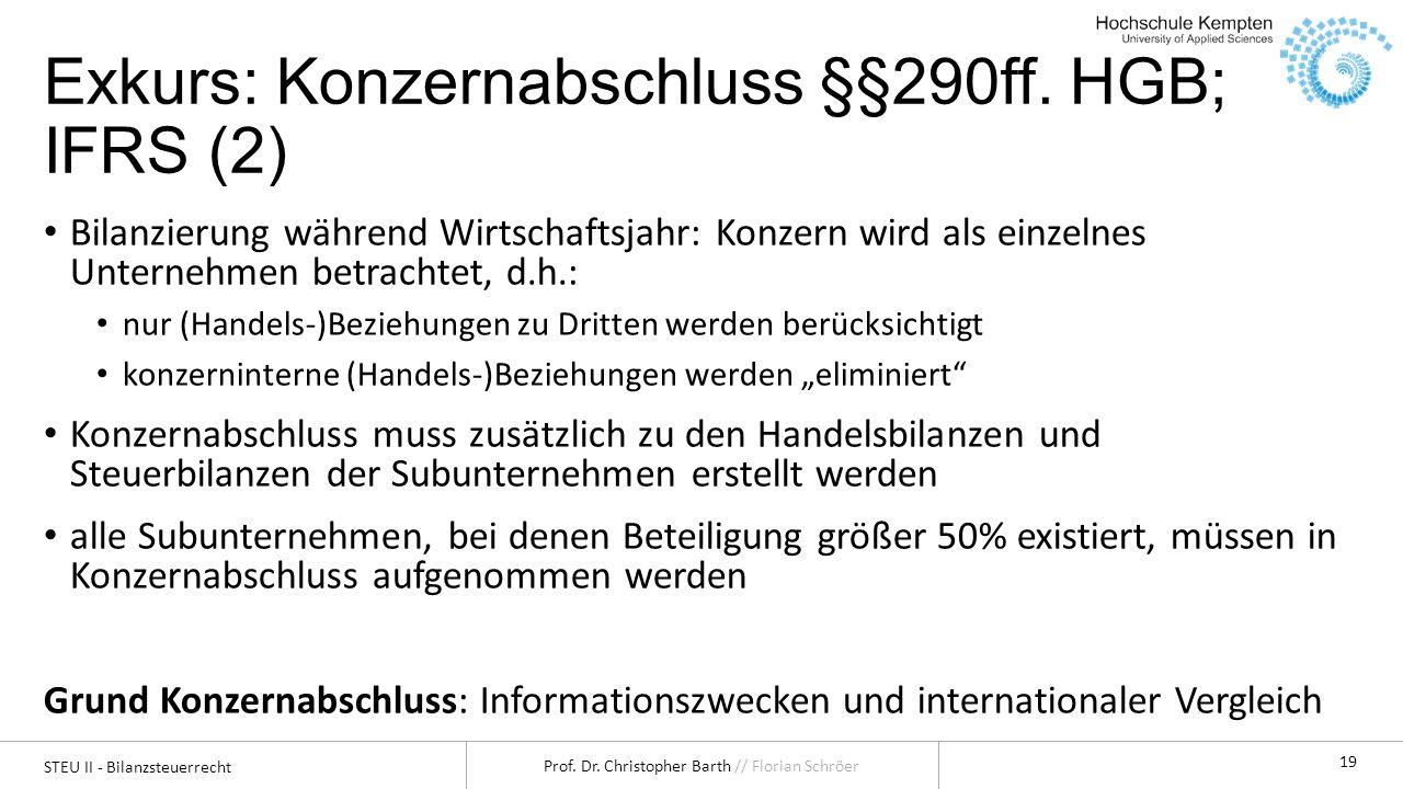 Exkurs: Konzernabschluss §§290ff. HGB; IFRS (2)