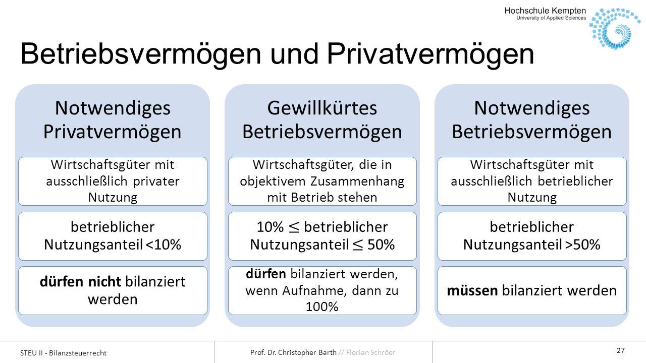 Betriebsvermögen und Privatvermögen