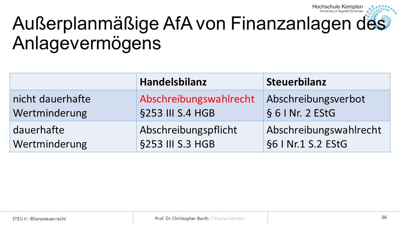 Außerplanmäßige AfA von Finanzanlagen des Anlagevermögens