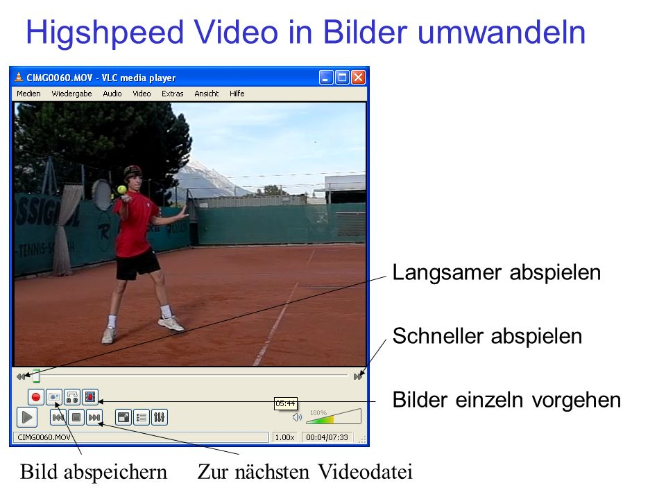 Higshpeed Video in Bilder umwandeln