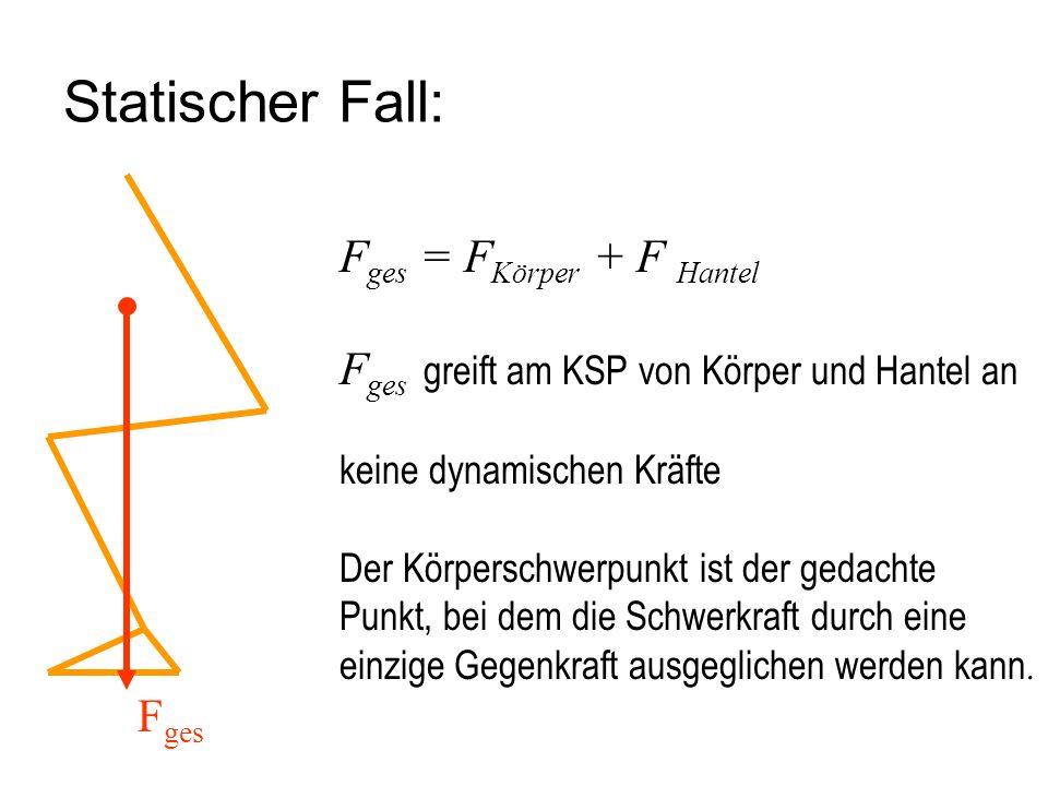 Statischer Fall: Fges = FKörper + F Hantel