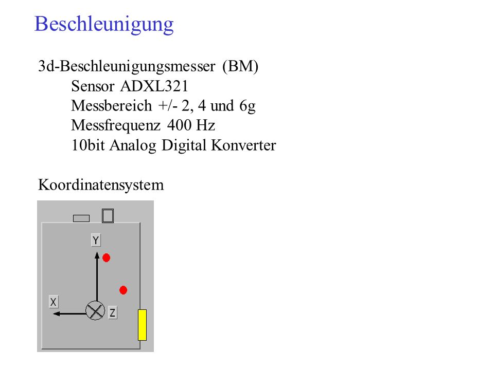 Beschleunigung 3d-Beschleunigungsmesser (BM) Sensor ADXL321