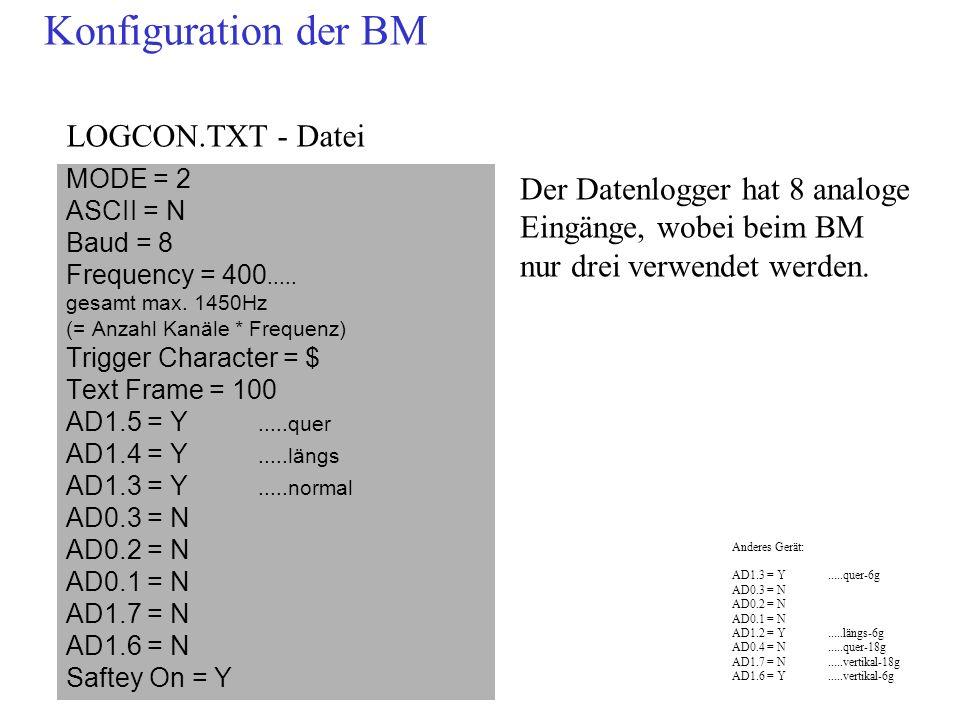 Konfiguration der BM LOGCON.TXT - Datei Der Datenlogger hat 8 analoge