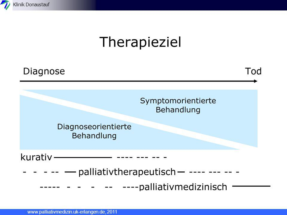 www.palliativmedizin.uk-erlangen.de, 2011