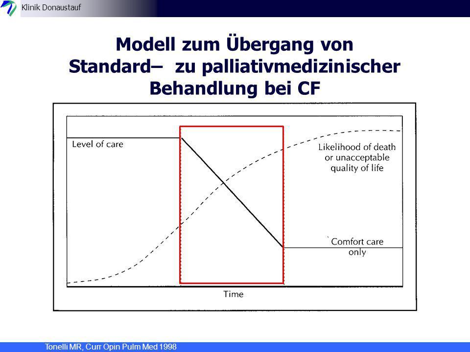 Modell zum Übergang von Standard– zu palliativmedizinischer Behandlung bei CF