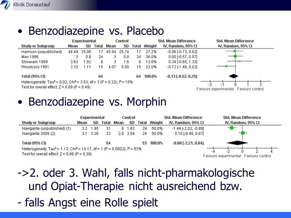 Benzodiazepine vs. Placebo