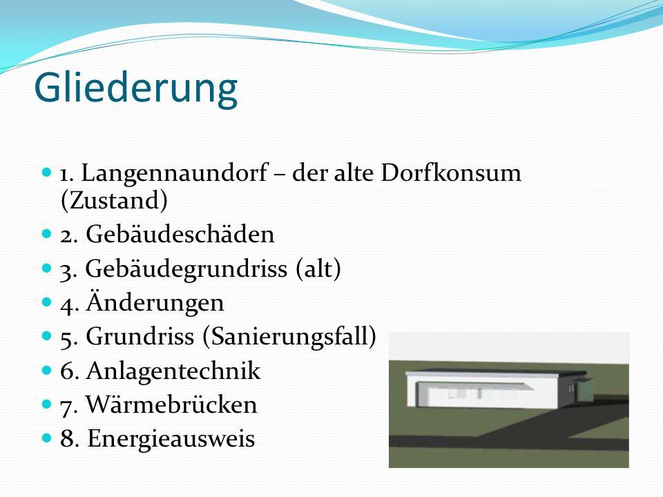Gliederung 1. Langennaundorf – der alte Dorfkonsum (Zustand)