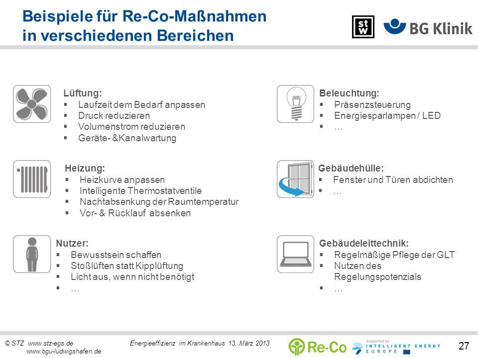 Beispiele für Re-Co-Maßnahmen in verschiedenen Bereichen