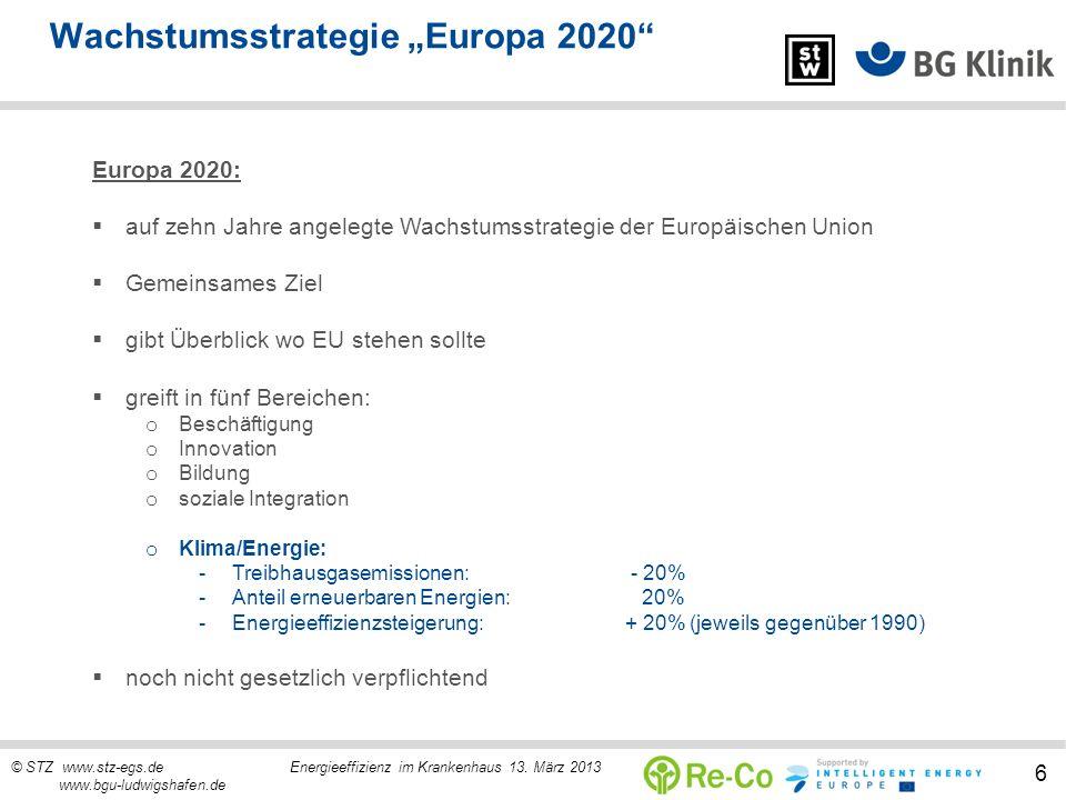 "Wachstumsstrategie ""Europa 2020"
