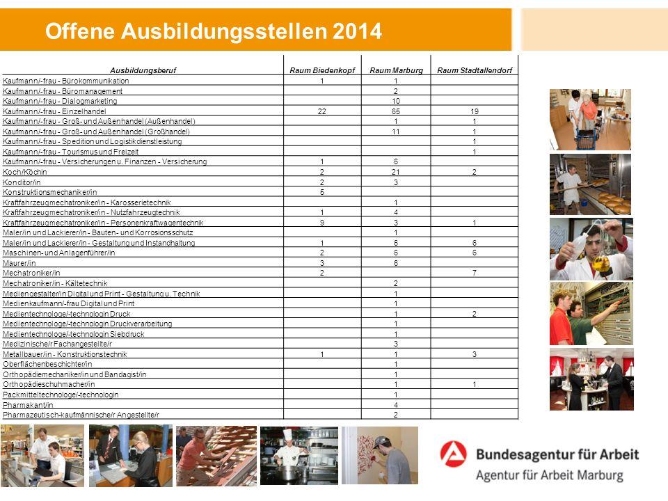 Offene Ausbildungsstellen 2014 Offene Ausbildungsstellen 2014