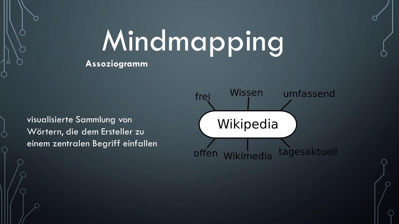 Mindmapping Assoziogramm
