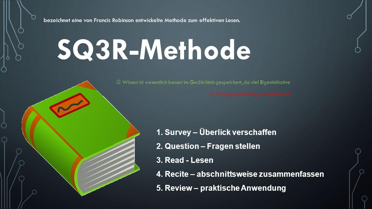 SQ3R-Methode 1. Survey – Überlick verschaffen