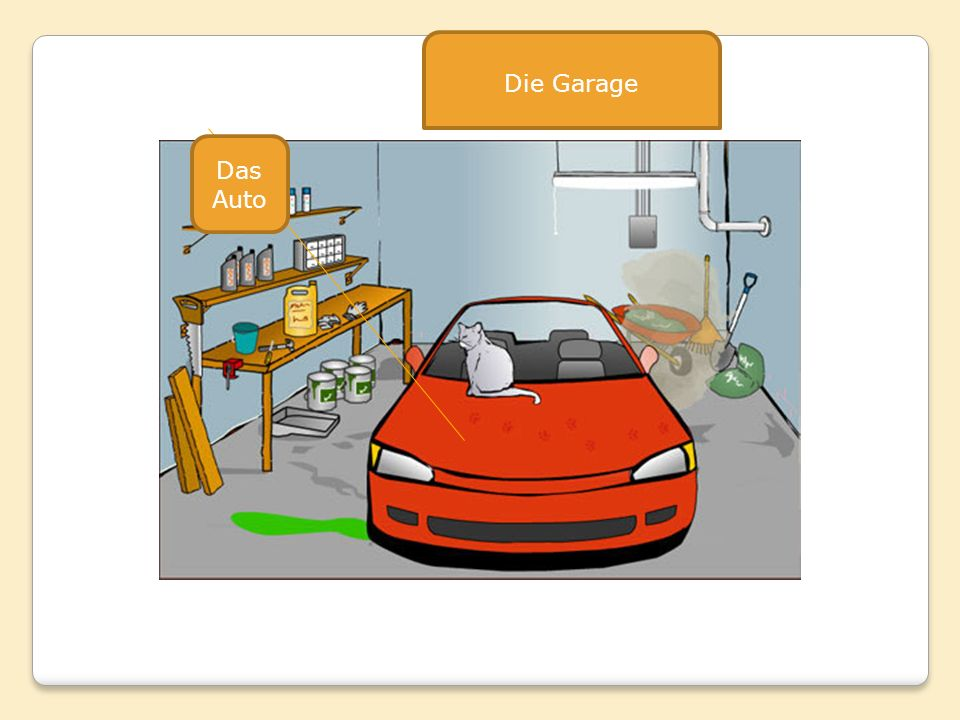 Die Garage Das Auto Was find