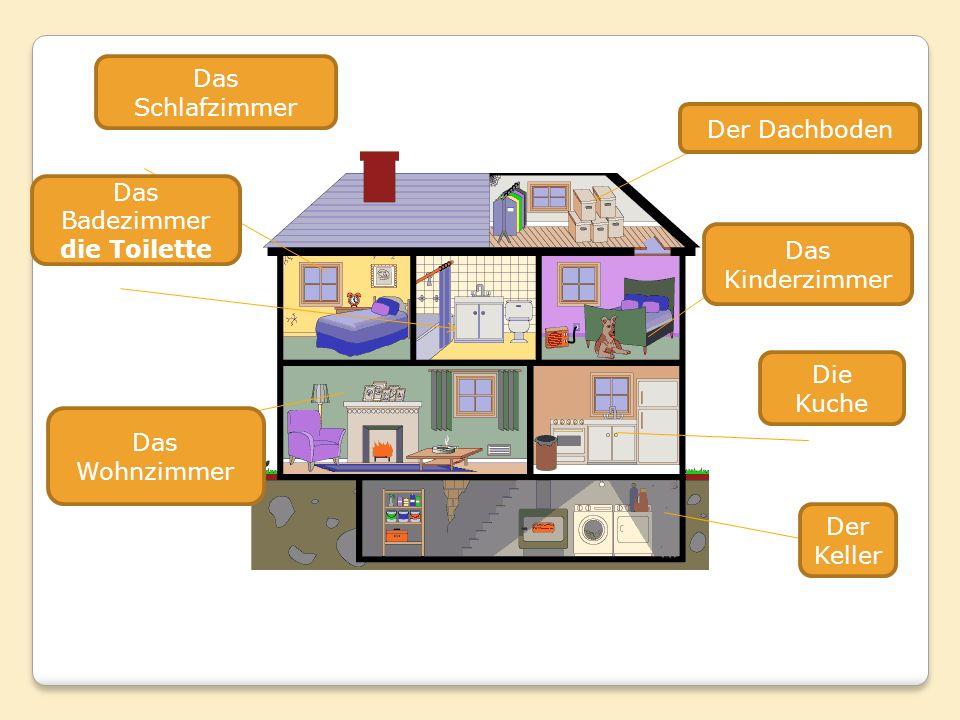 Das Schlafzimmer Der Dachboden. Das Badezimmer. die Toilette. Das Kinderzimmer. Die Kuche. Das Wohnzimmer.