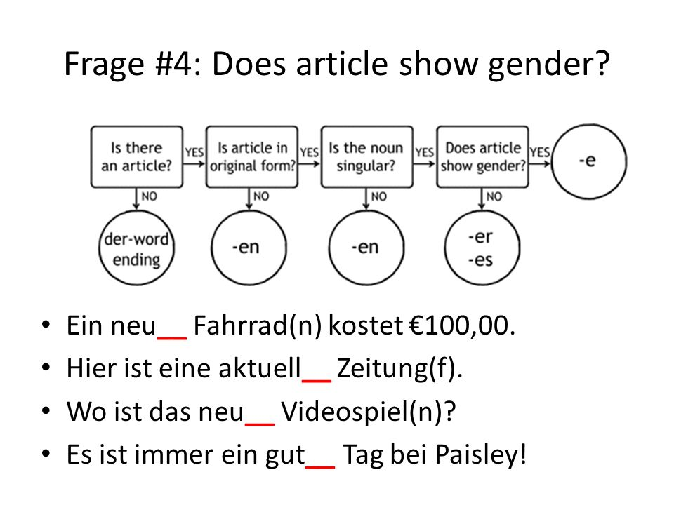 Frage #4: Does article show gender