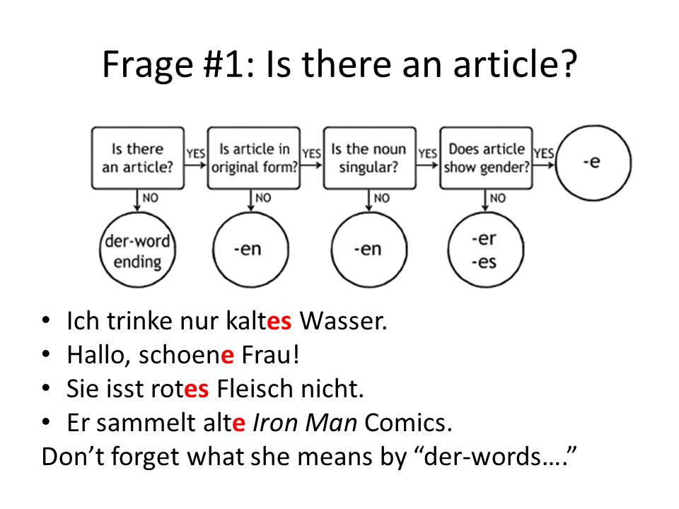 Frage #1: Is there an article