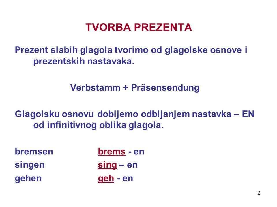 TVORBA PREZENTA Prezent slabih glagola tvorimo od glagolske osnove i prezentskih nastavaka. Verbstamm + Präsensendung.