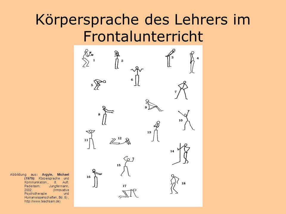 Körpersprache des Lehrers im Frontalunterricht