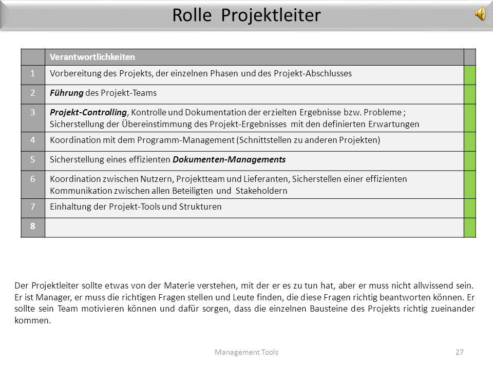 Rolle Projektleiter Verantwortlichkeiten 1