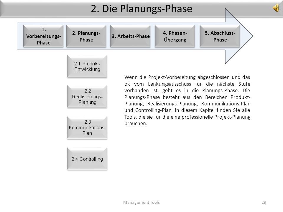 2.2 Realisierungs-Planung