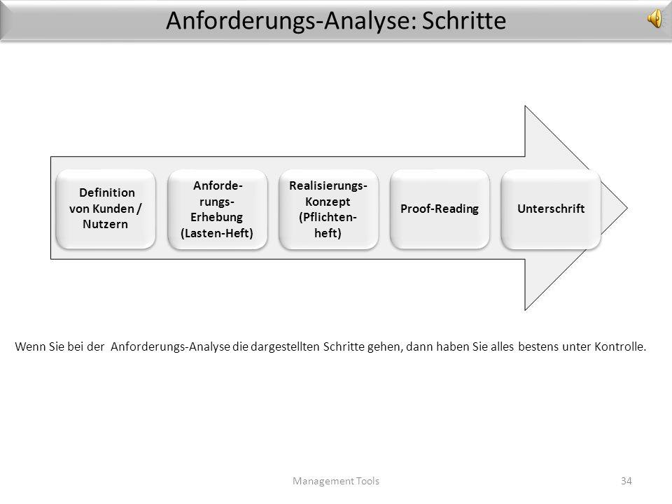Anforderungs-Analyse: Schritte