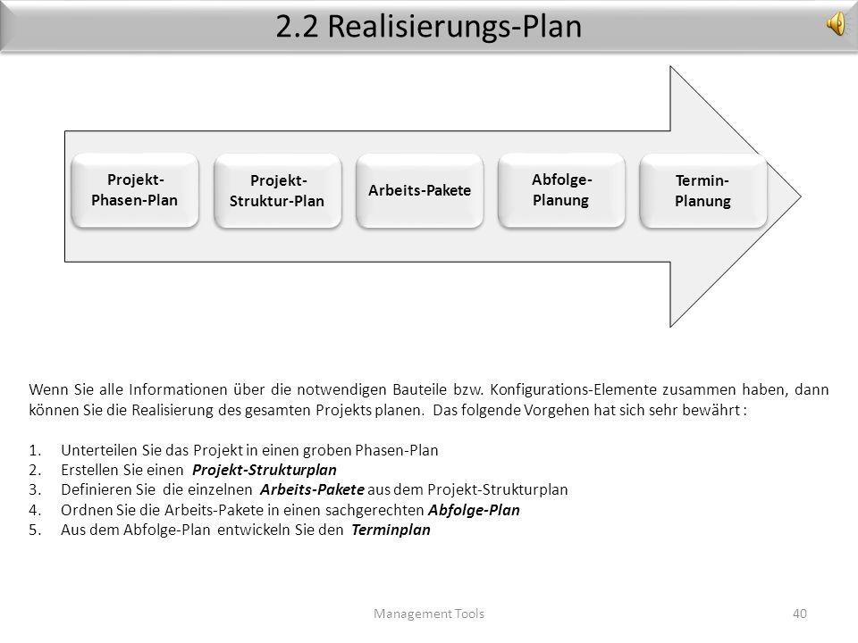 2.2 Realisierungs-Plan Projekt- Phasen-Plan Projekt- Struktur-Plan