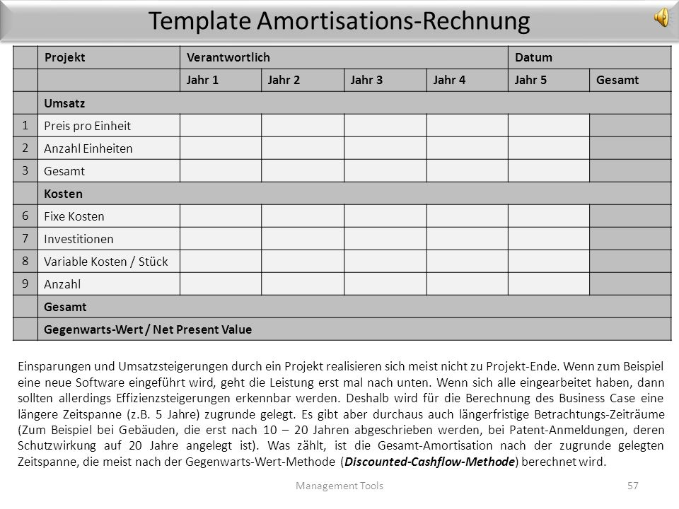 Template Amortisations-Rechnung