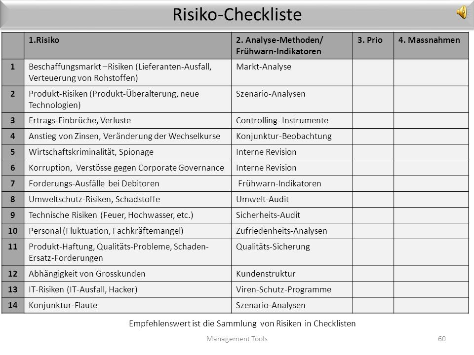 Empfehlenswert ist die Sammlung von Risiken in Checklisten
