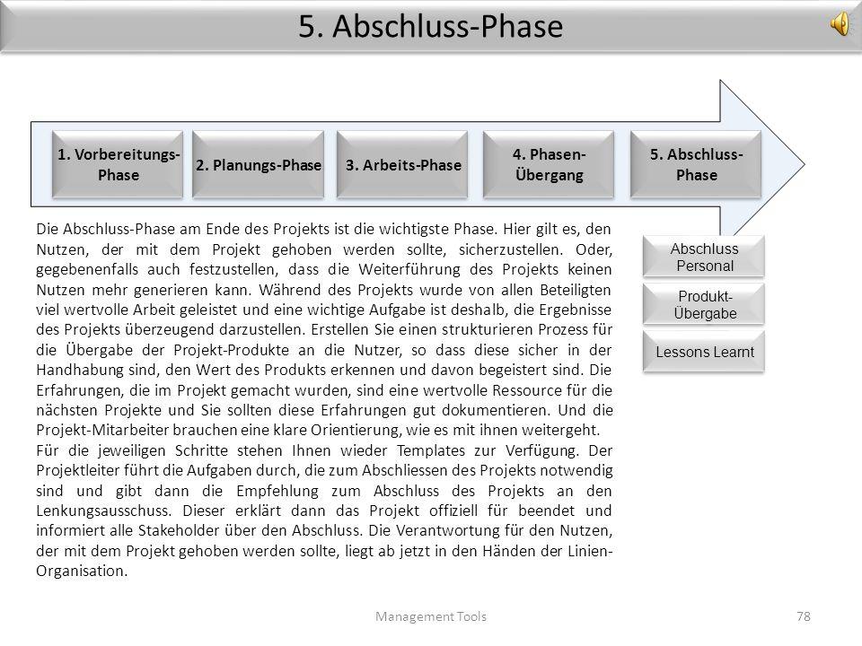 5. Abschluss-Phase 5. Abschluss-Phase 1. Vorbereitungs-Phase