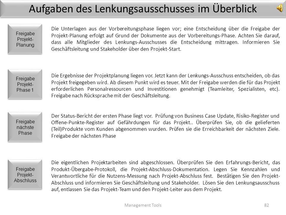 Gemütlich Projektabschluss Berichtsvorlage Zeitgenössisch - Entry ...
