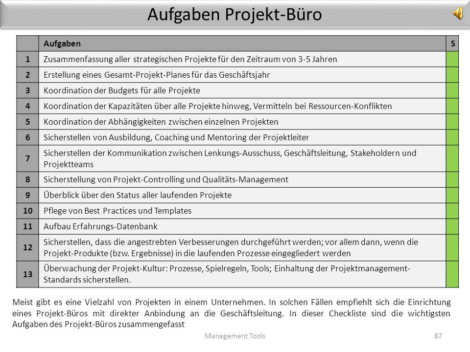 Aufgaben Projekt-Büro