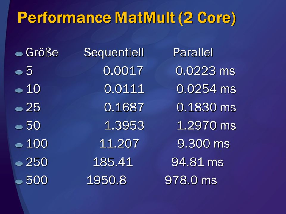 Performance MatMult (2 Core)