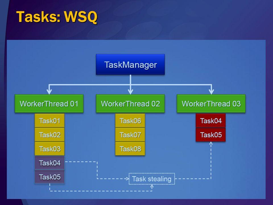Tasks: WSQ