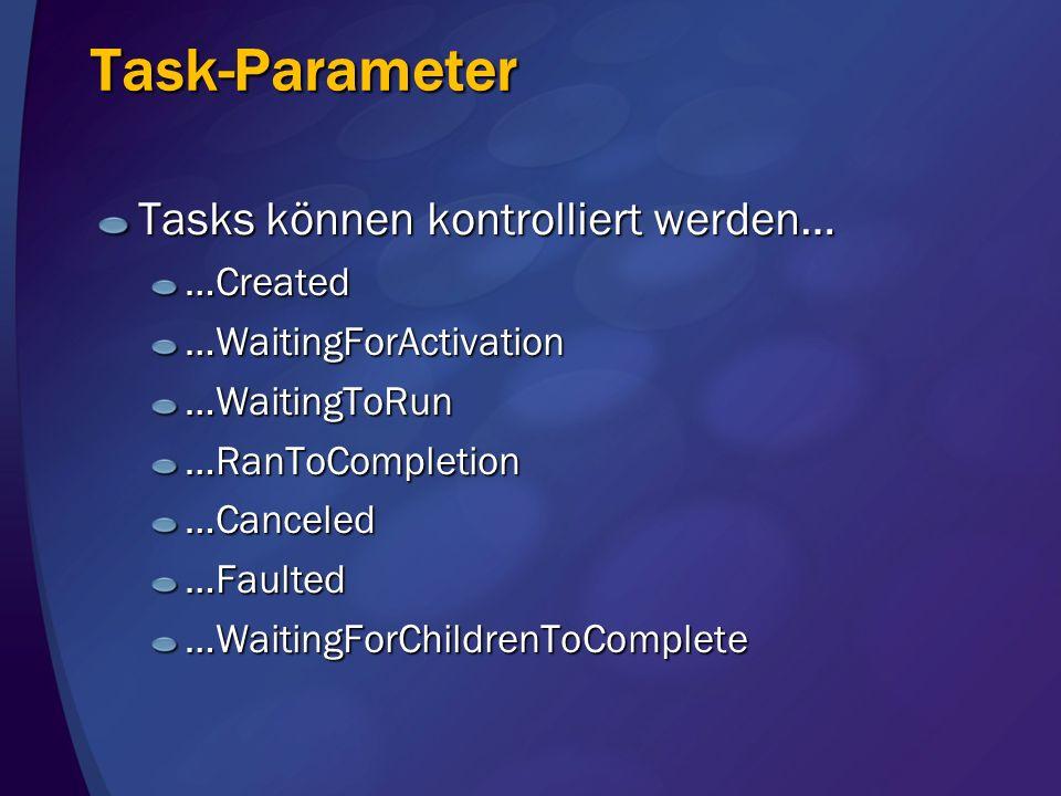 Task-Parameter Tasks können kontrolliert werden… …Created
